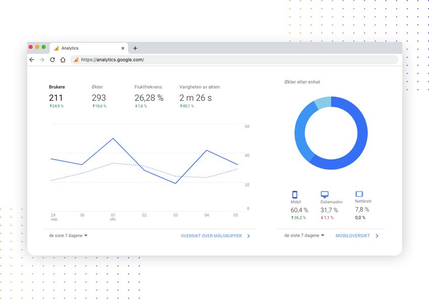 Google-analytics-sporing-besøkstrafikk-analyse