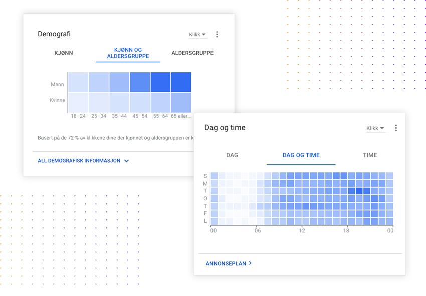 google-ads-fantastiske-osberget-markedsføring