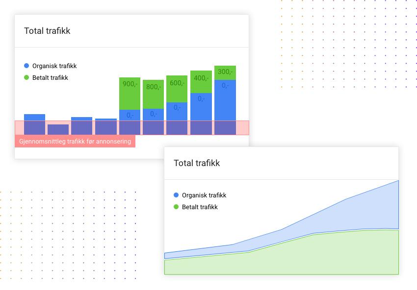 google-ads-statistikk