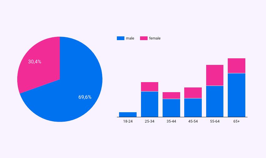 marknadsføring-big-data-google-analytics